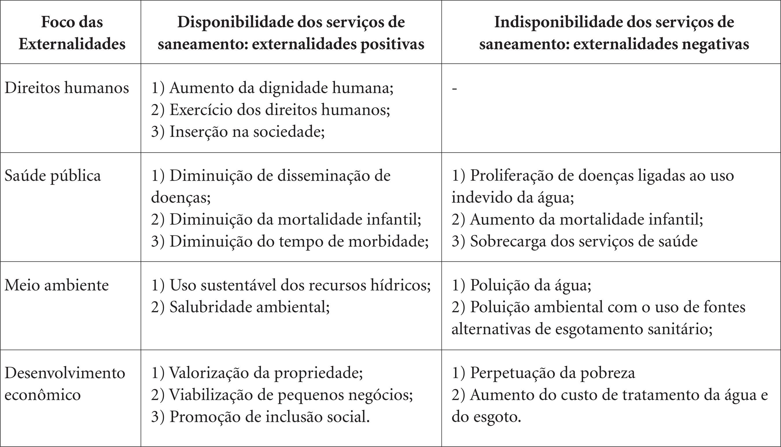 Well-known Saúde Pública - Lideranças comunitárias e o cuidado com a saúde, o  XN66