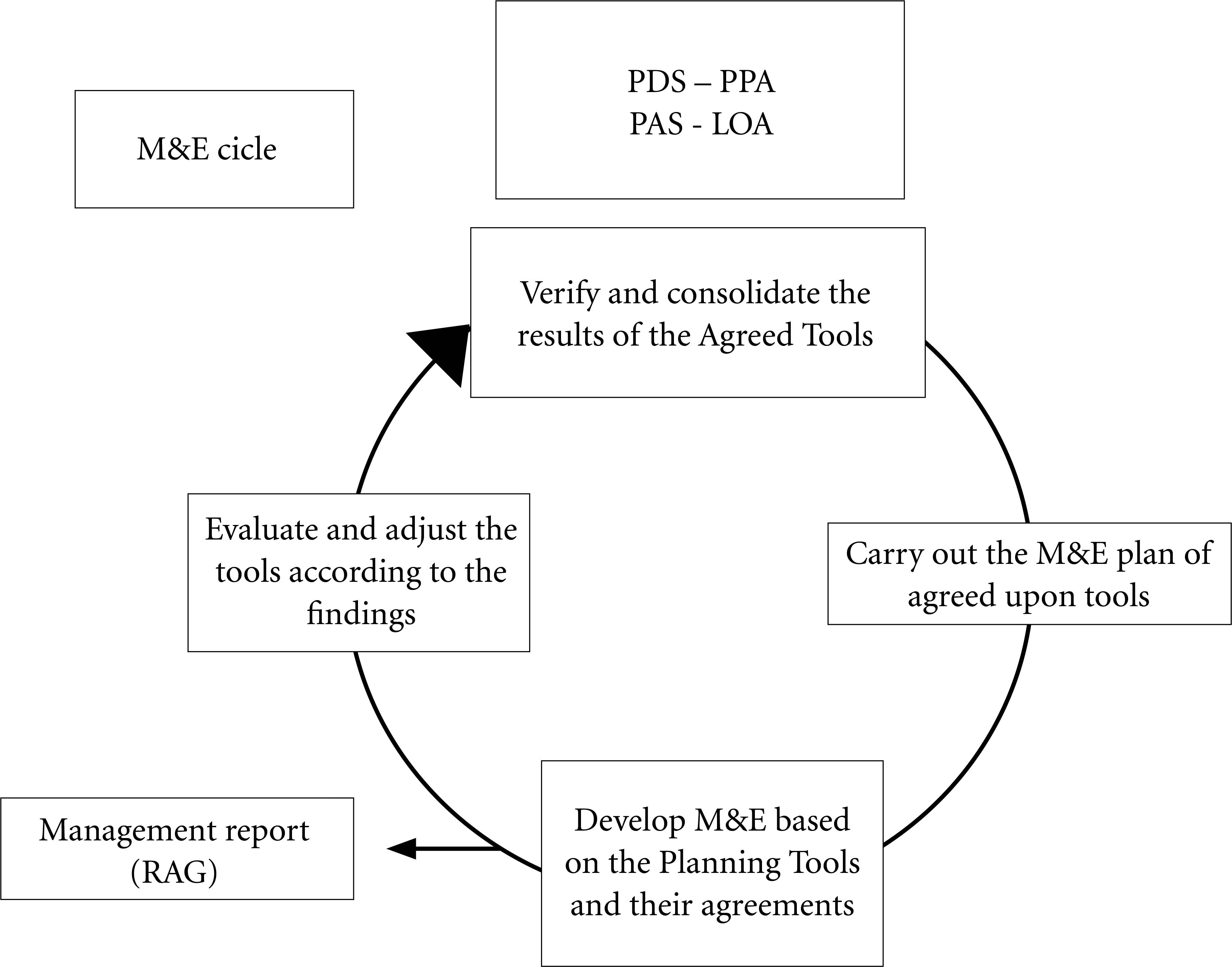Manual De Prospectiva Estrategica Godet Pdf
