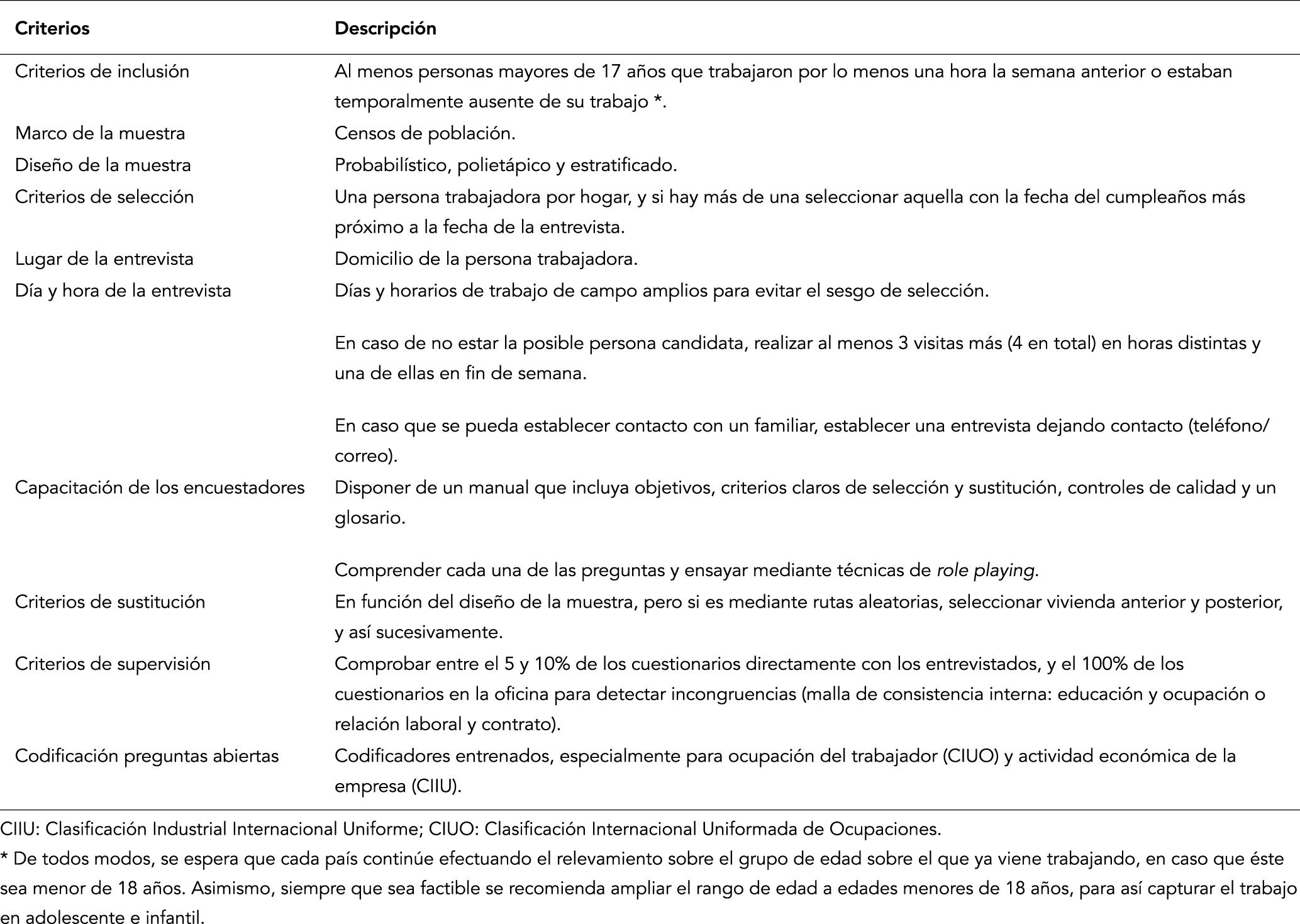 Saúde Pública - Cuestionario básico y criterios metodológicos para ...