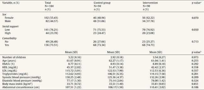 objetivo helsedirektoratet diabetes hba1c