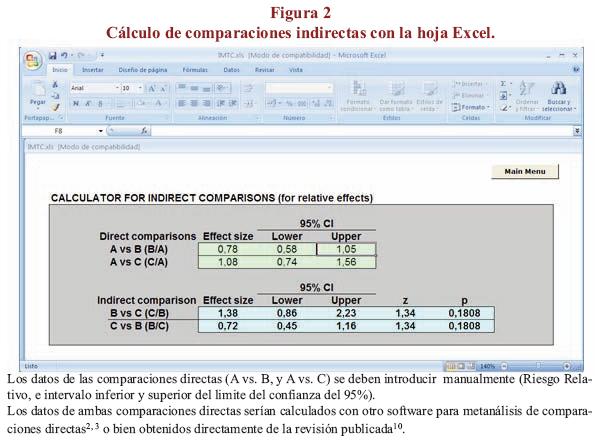 Saúde Pública - Desarrollo de una hoja Excel para metaanálisis de ...