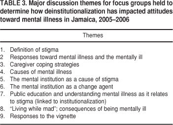Saude Publica Deinstitutionalization And Attitudes Toward Mental