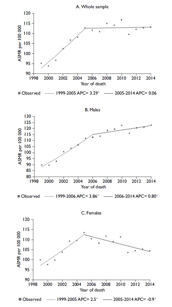 bancos de datos y su impacto en la sociedad de la diabetes